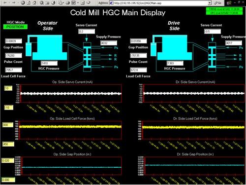 HGC Main Display